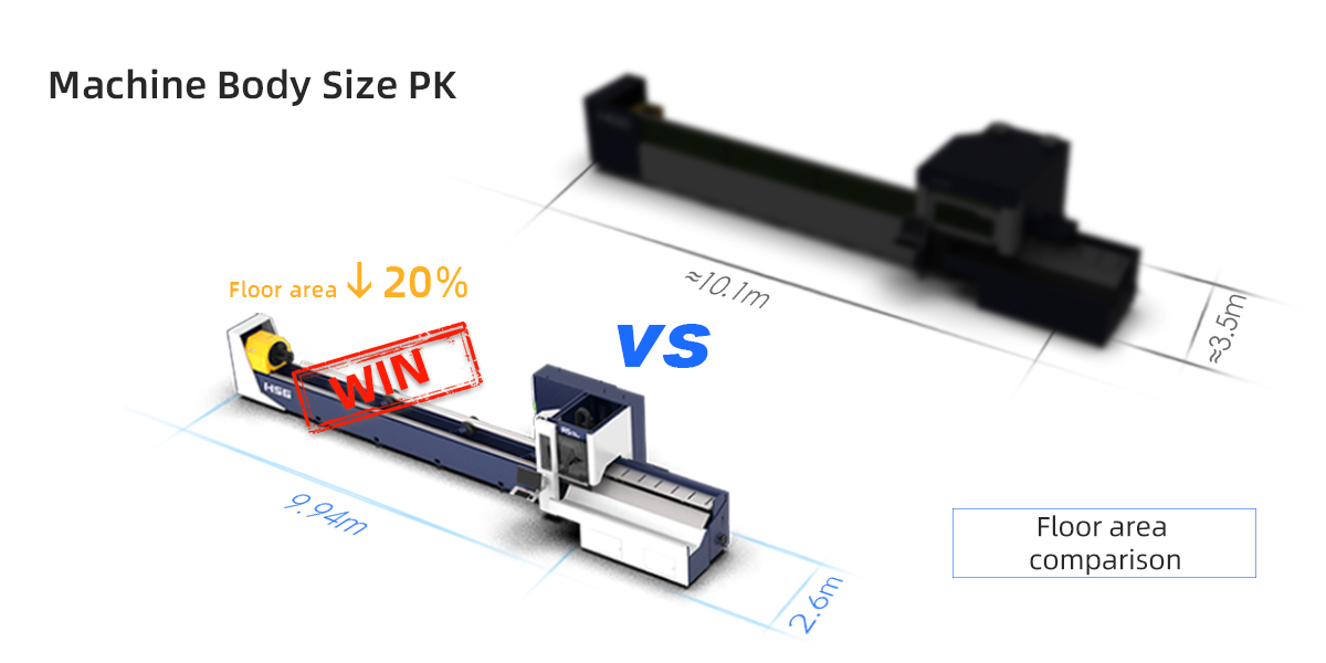 The Advantages of New R5 Tube Cutting Machine